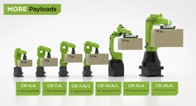 Introducing the New FANUC CRX Series Collaborative Robot